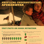 Afghanistan - Facts on Good Nutrition
