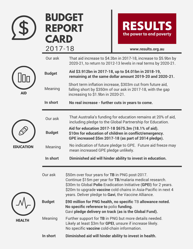 budget-report-card-2017-18