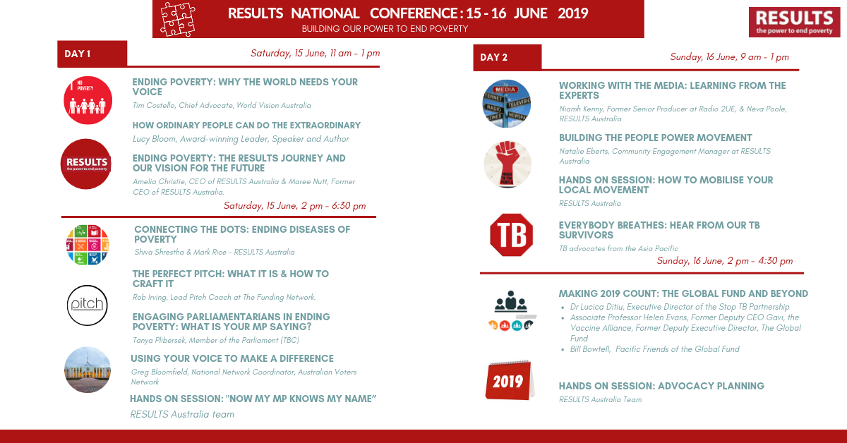 RESULTS 2019 National Conference Agenda
