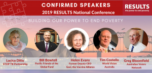 RESULTS 2019 National Conference, Confirmed Speakers