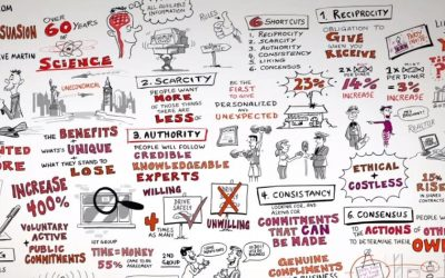 Strategic Influencing – by Results Advocate, David Bailey